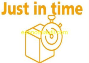 Cómo Se Aplica El Just In Time En Una Empresa