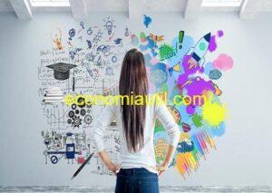 Importancia De La Creatividad En El Emprendimiento