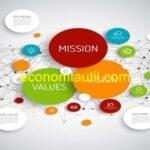¿Qué Es La Misión Y La Visión De Una Empresa?