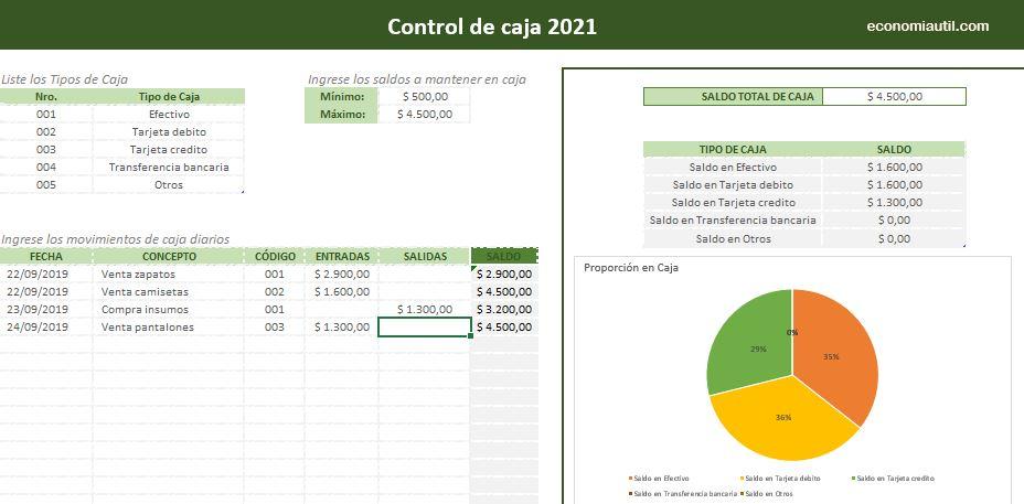 Formato Para Control De Flujo De Caja En Excel