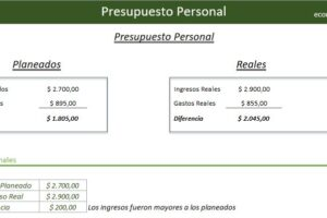 Formato Para Elaborar Presupuesto Personal Mensual