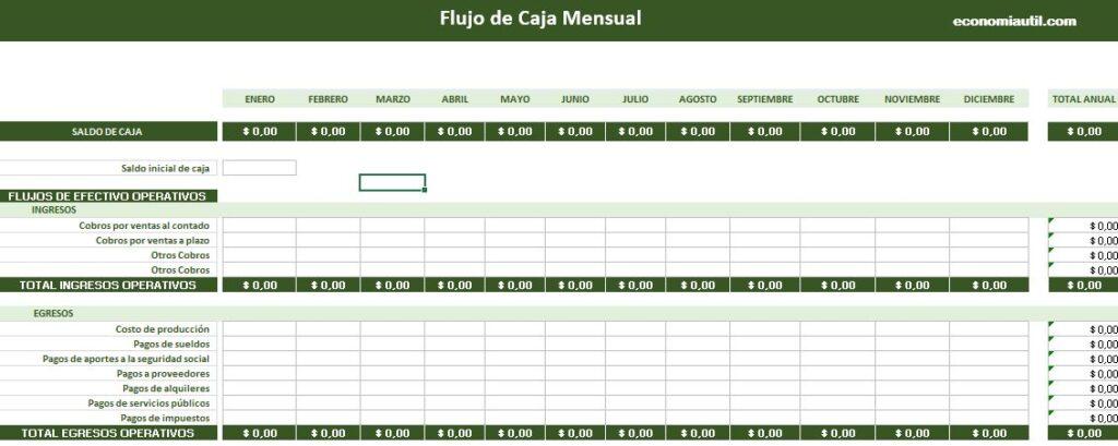 Formato Para Control De Flujo De Caja Mensual En Excel