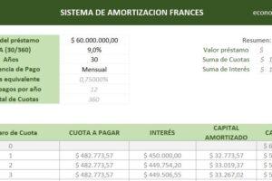 Formato Para Calculo De Amortización Francesa Excel