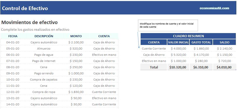 Formato De Control De Dinero En Efectivo En Excel