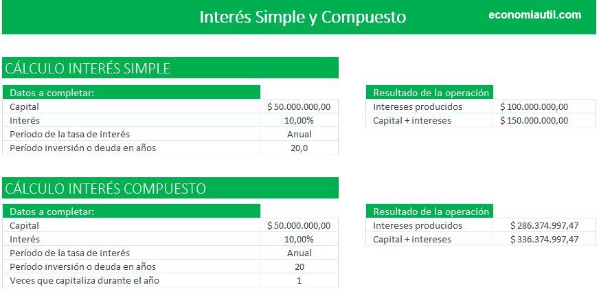 Plantilla calculadora de interés simple y compuesto