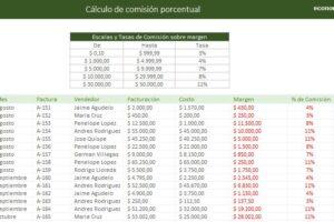 Formato Para Calculo De Comisión Porcentual Por Ventas
